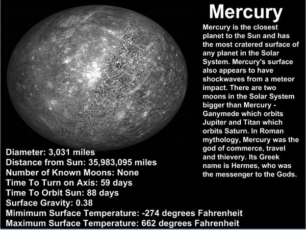Mercury the Cratered Planet | Know-It-All