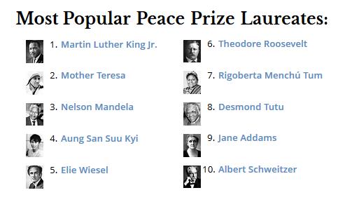 Nobel Prize Winners Of India List Pdf