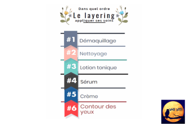 layering resume ww