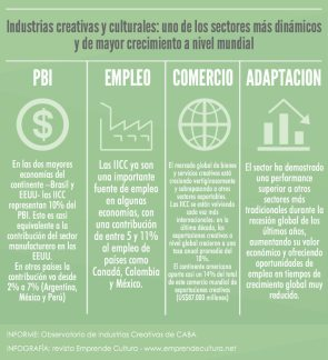 Informe Industrias culturales y creativas-PBI-empleo-comercio