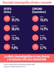 Informe Diversidad cultural - Cine