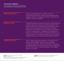 Inversión en Cultura - Nuevas categorias