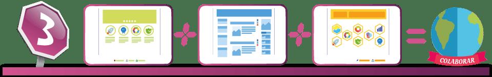 Colaboraciones - Emprendedores online