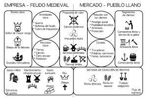 Canvas modelo de negocio del feudalismo