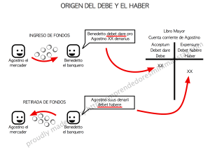 El origen del debe y del haber vía http://emprendedoresminimalistas.com