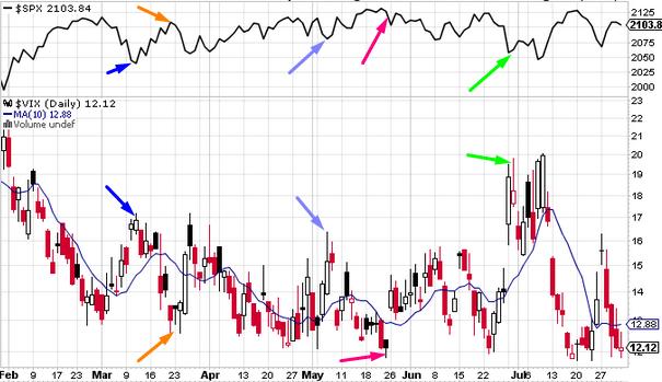 Mean reversion indicator forex