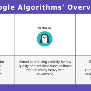 Google Algorithms Table