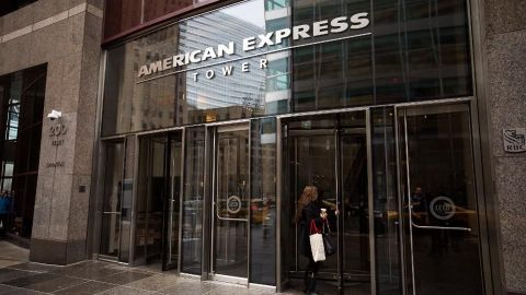 Is American Express Overpriced?