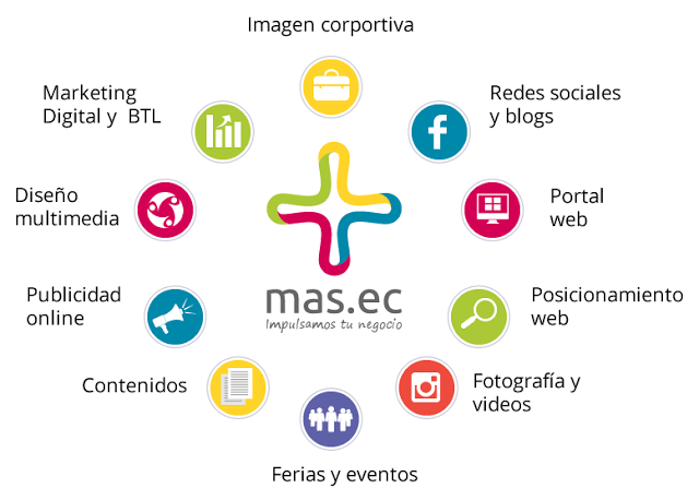Servicios de Marketing para Empresas