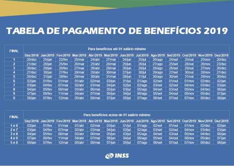Calendario de Pagamento de Beneficios do INSS 2019