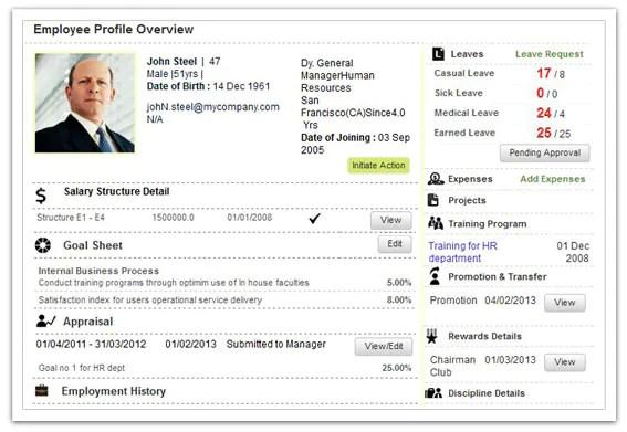 Database Security Salary