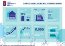 fifty-thousand-homes-infographic-image