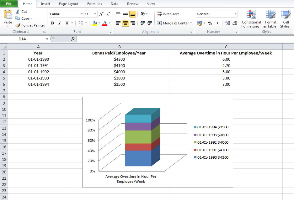 Making Graphs Percentages Pie