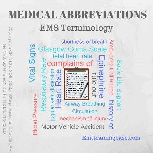 medical abbreviations emt training base