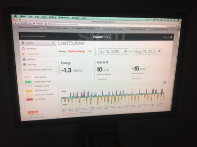 Rocky Mountain Institute energy monitoring