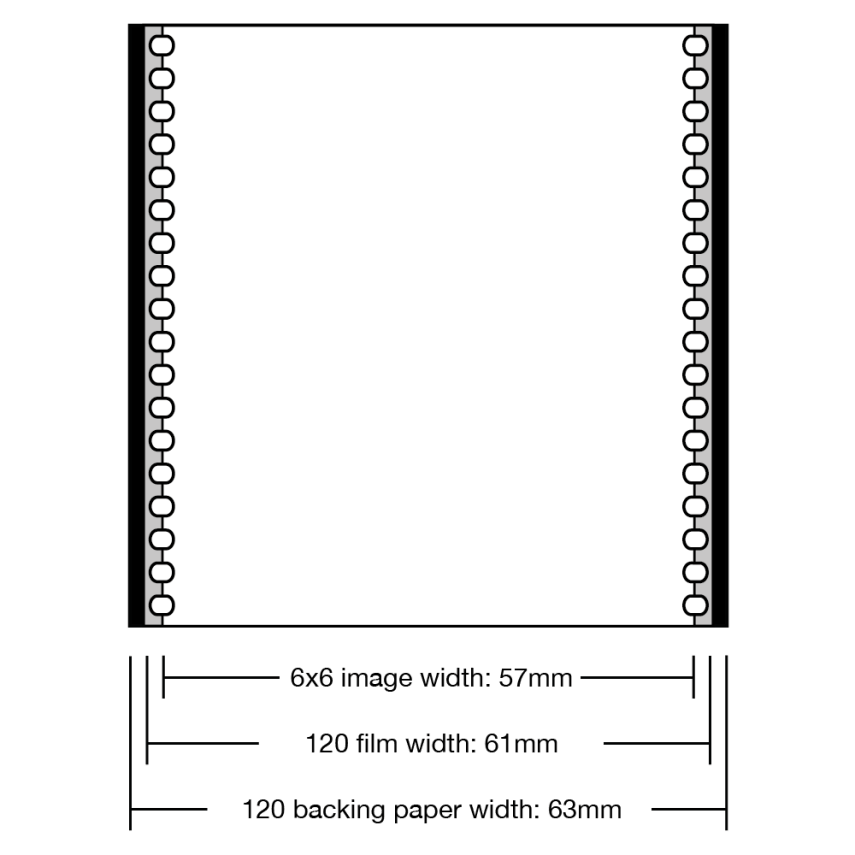 Fig 01: 120 film and paper widths - 65mm film perforations for reference