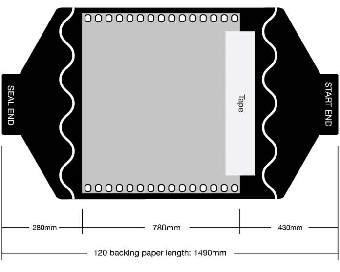 Fig 02: 120 film and paper lengths - 65mm film perforations for reference