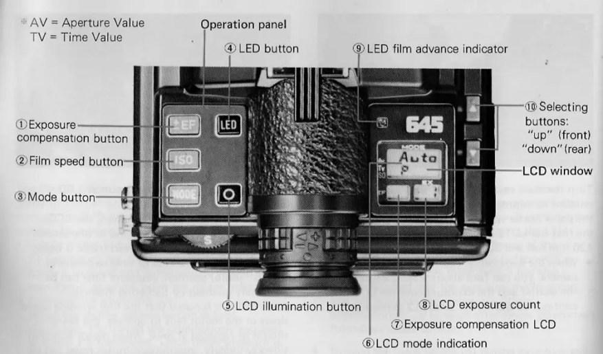 Pentax 645 - Manual - Top panel controls