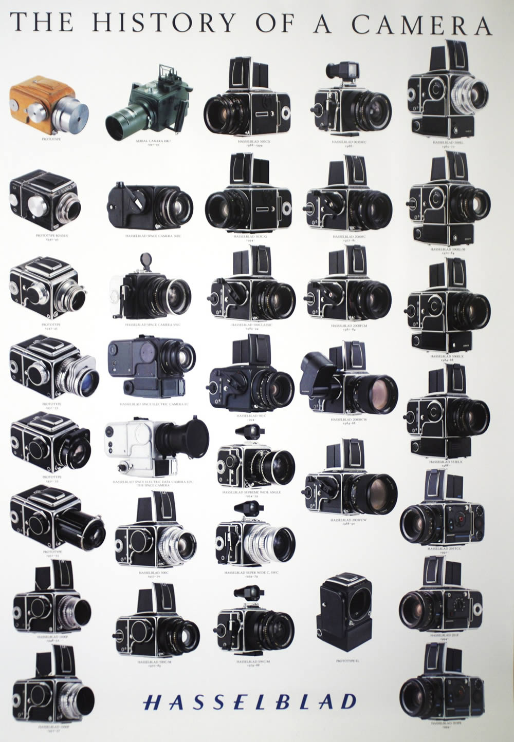 Hasselblad System Poster (Credit: Hasselblad Foundation)