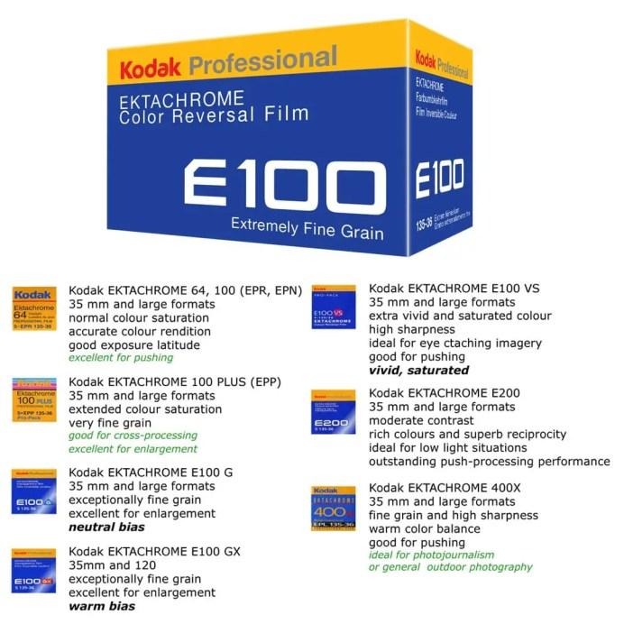 Kodak EKTACHROME - Old vs New
