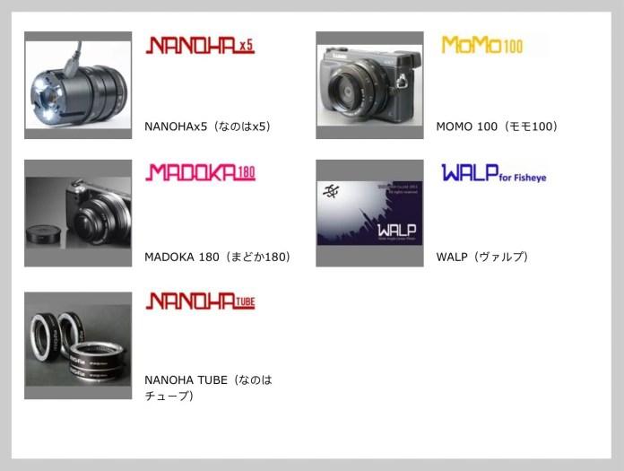 Current Yasuhara lenses