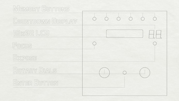 One of the early sketches of the interface