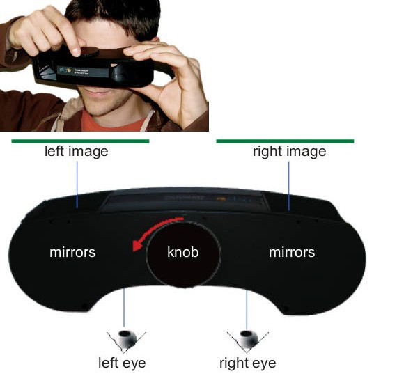 3D scope adjustmenst