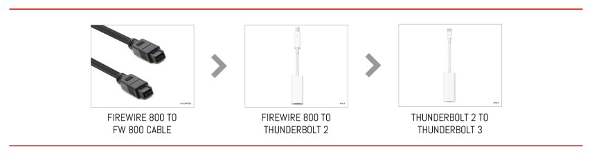 From FireWire 800 to Thunderbolt 2 in three steps.