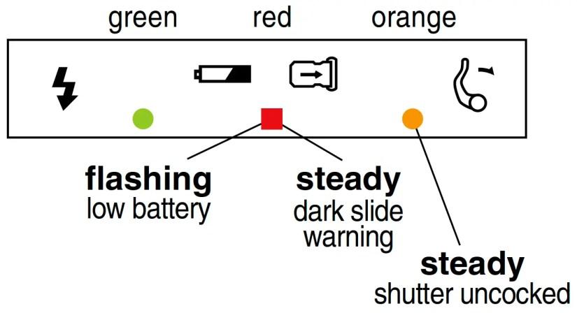 Mamiya RZ67 - focus screen warning LEDs