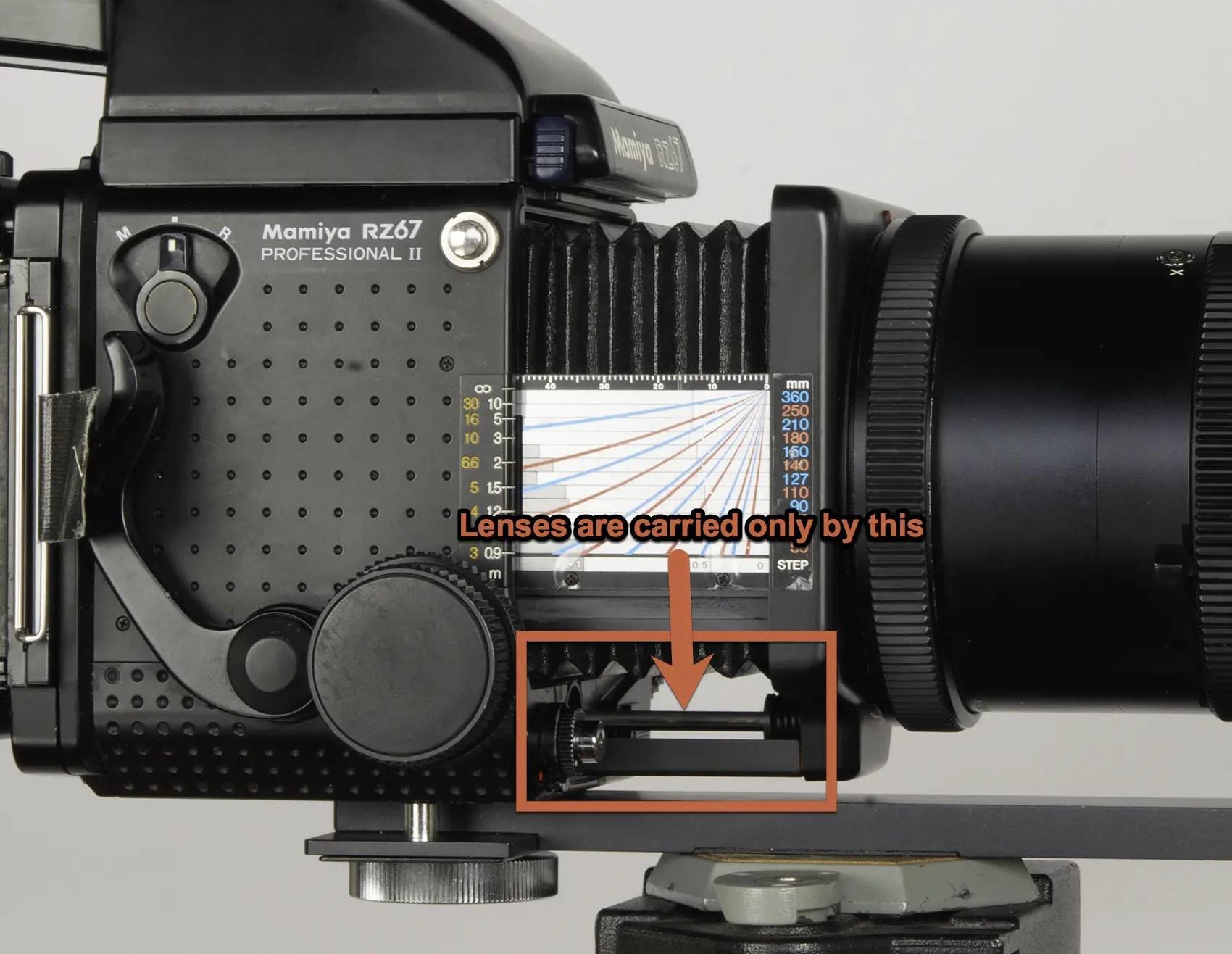 Mamiya bellows/lens mount support