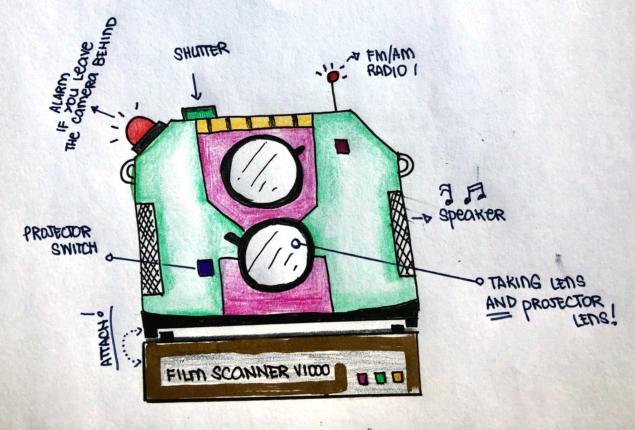 My dream camera, a TLR that doubles as a radio and a projector