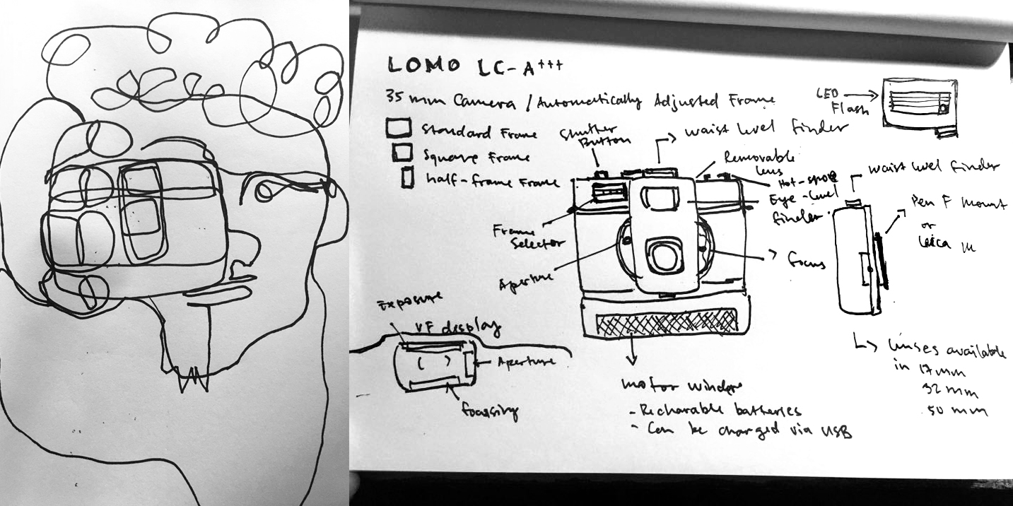 LOMO LC-A+++++++++++ by Mindy Alberto Mindy submitted a dream LC-A and a cute self portrait. I love his idea of being able to detach the original LCA lens and making it interchangeable lenses in PenF or M Mount (17, 32, or 50mm) haha!! The auto frame change is genius too.