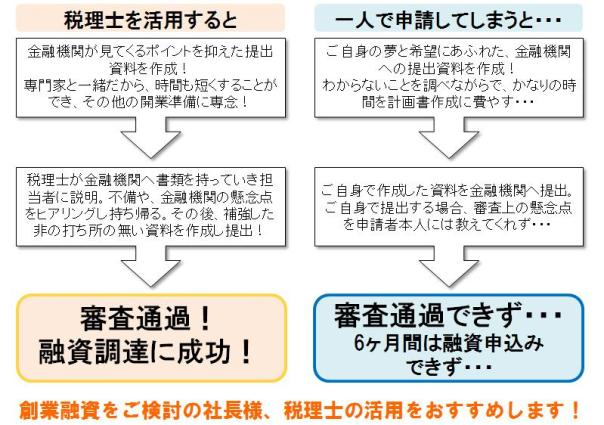 グラフィックス1
