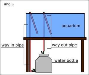A DIY external filter for a 26 gallon or bigger aquarium