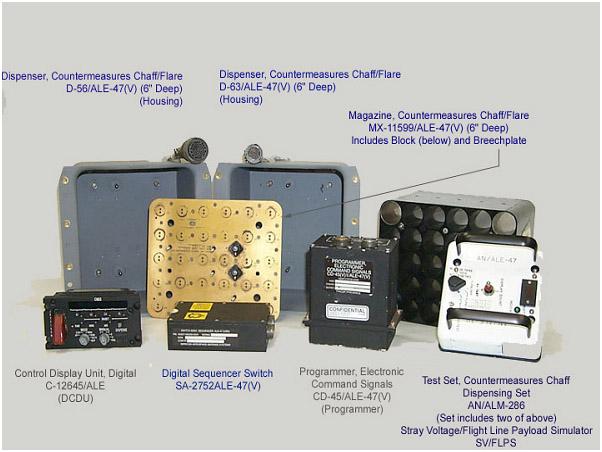 File:ALE-47 countermeasures detector.jpg