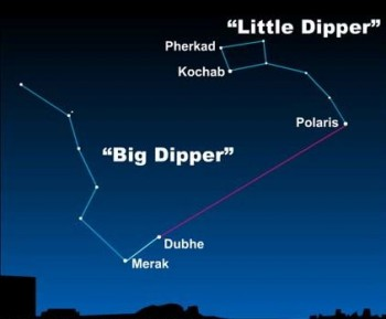 Polaris is the North Star | Astronomy Essentials | EarthSky