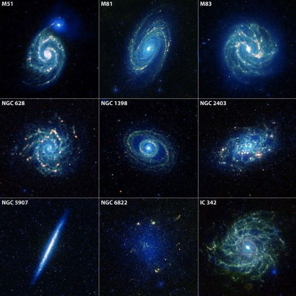 Are galaxies different from each other Find out Space