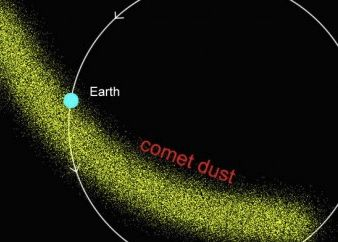 Earth encounters debris from comet, via AstroBob