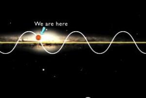 2012: Galactic Q&A