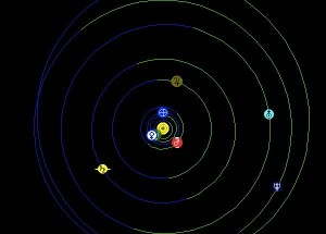 Will the planets align on December 21, 2012? | Human World ...