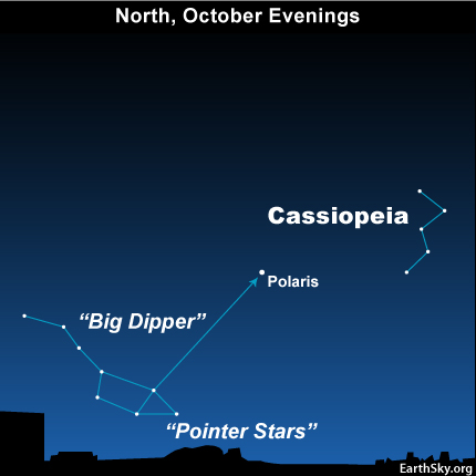 Look for constellation Cassiopeia the Queen | Astronomy ...