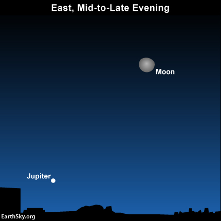 2014-dec-9-jupiter-moon-night-sky-chart