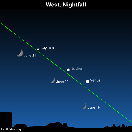 Watch for the moon to move up past the bright planets Venus and Jupiter - and the star Regulus in the constellation Leo the Lion - from about June 19-21.