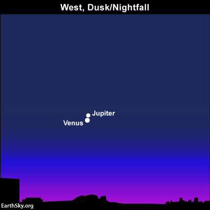 Venus and Jupiter at dusk