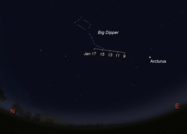 Facing east beginning around 4:30 a.m. local time until sunrise from January 9 to 17. Comet Catalina passes very close to the stars that form the Big Dipper as it approaches Earth. Illustration by Eddie Irizarry using Stellarium.