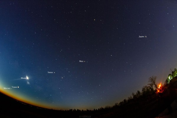 February 2016 guide to the 5 bright planets Astronomy