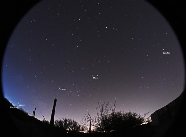 January guide to the bright planets Astronomy Essentials