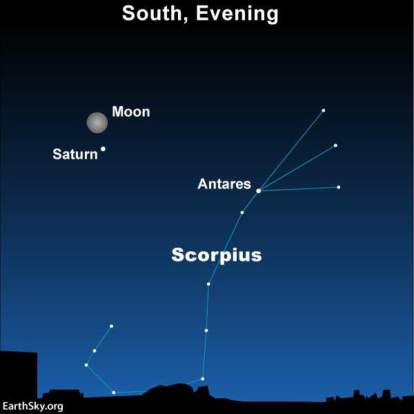 Image result for SATURN AND MOON — JULY