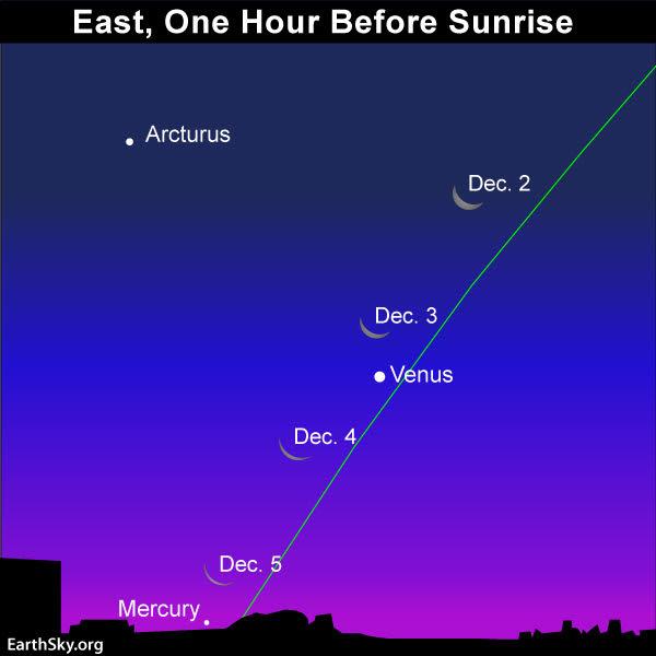 Moon and Venus December 2 to 5 Tonight EarthSky