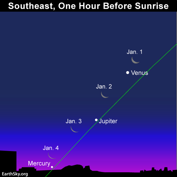 In the 1st mornings of 2019 watch the moon sweep past 3